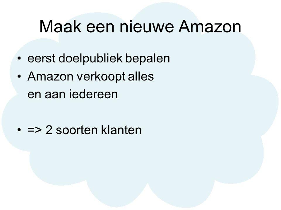 Maak een nieuwe Amazon eerst doelpubliek bepalen Amazon verkoopt alles en aan iedereen => 2 soorten klanten