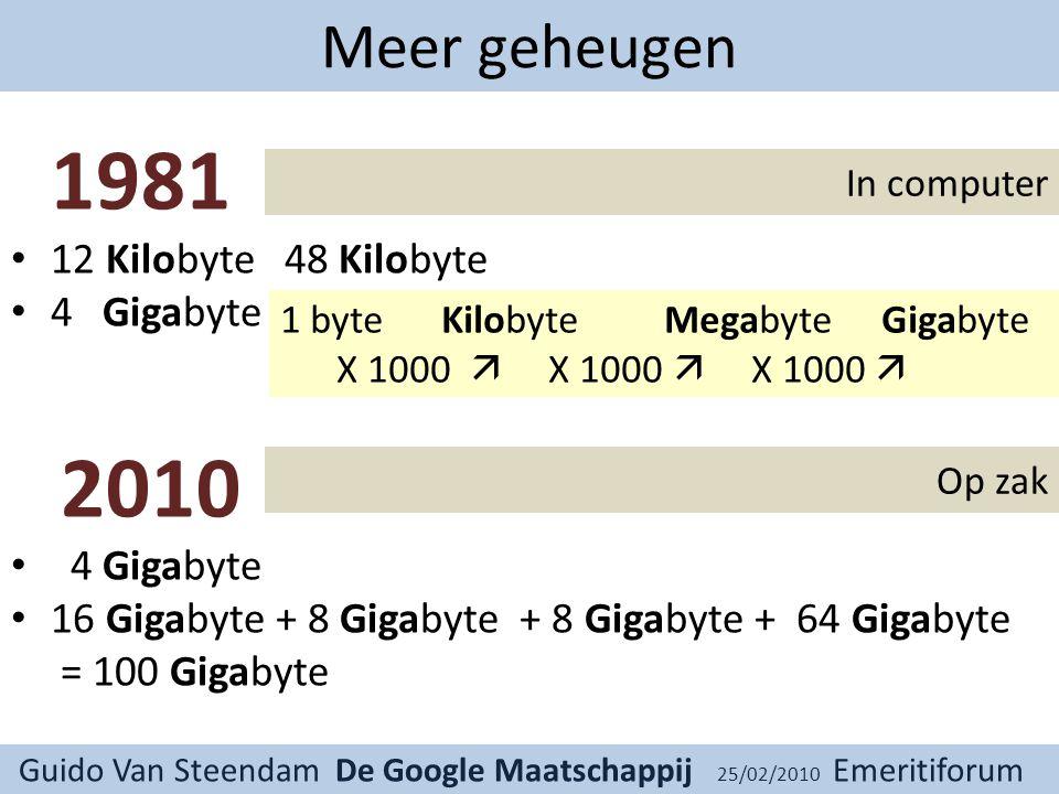 Guido Van Steendam De Google Maatschappij 25/02/2010 Emeritiforum Meer geheugen In computer 1981 12 Kilobyte 48 Kilobyte 4 Gigabyte 2010 4 Gigabyte 16 Gigabyte + 8 Gigabyte + 8 Gigabyte + 64 Gigabyte = 100 Gigabyte 1 byte Kilobyte Megabyte Gigabyte X 1000  X 1000  X 1000  Op zak