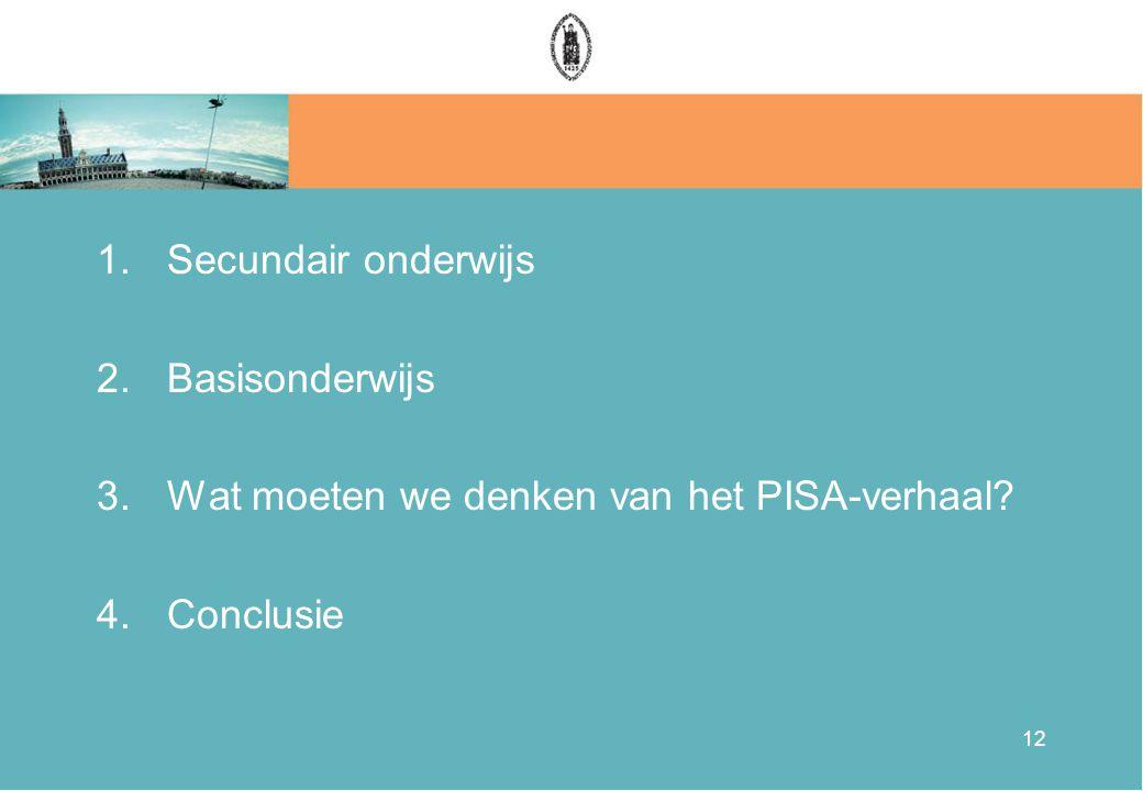 12 1.Secundair onderwijs 2.Basisonderwijs 3.Wat moeten we denken van het PISA-verhaal? 4.Conclusie