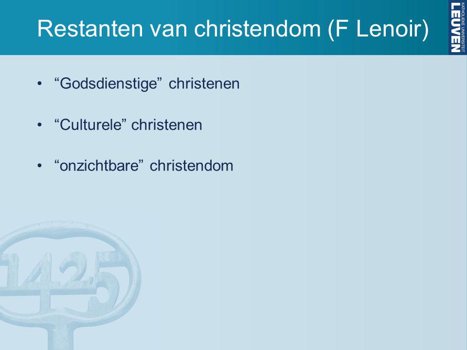 Restanten van christendom (F Lenoir) Godsdienstige christenen Culturele christenen onzichtbare christendom