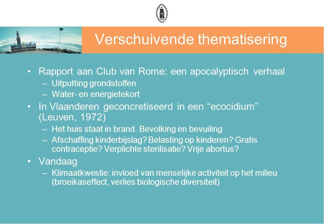 Verschuivende thematisering Rapport aan Club van Rome: een apocalyptisch verhaal –Uitputting grondstoffen –Water- en energietekort In Vlaanderen gecon