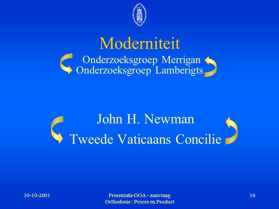30-10-2001Presentatie GOA - aanvraag Orthodoxie : Proces en Product 16 Moderniteit Onderzoeksgroep Merrigan Onderzoeksgroep Lamberigts John H. Newman