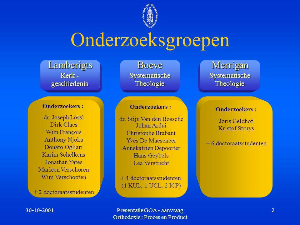 30-10-2001Presentatie GOA - aanvraag Orthodoxie : Proces en Product 2 Onderzoeksgroepen Onderzoekers : dr. Joseph Lössl Dirk Claes Wim François Anthon