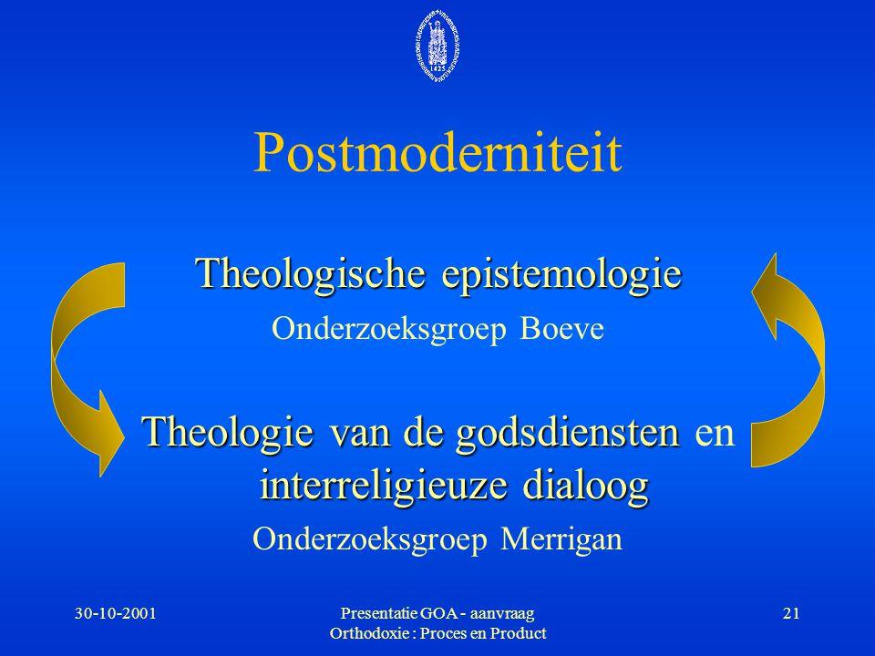 30-10-2001Presentatie GOA - aanvraag Orthodoxie : Proces en Product 21 Postmoderniteit Theologische epistemologie Onderzoeksgroep Boeve Theologie van