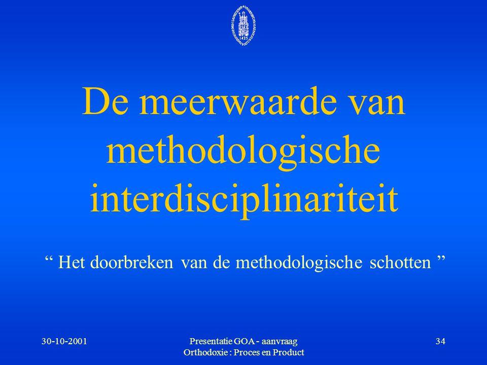 """30-10-2001Presentatie GOA - aanvraag Orthodoxie : Proces en Product 34 De meerwaarde van methodologische interdisciplinariteit """" Het doorbreken van de"""