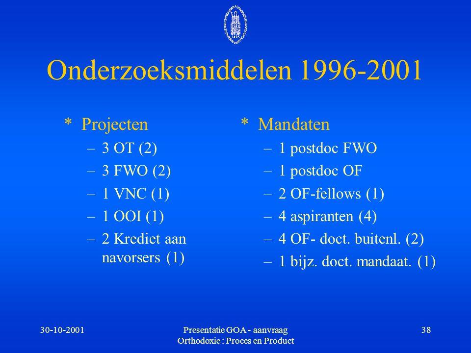 30-10-2001Presentatie GOA - aanvraag Orthodoxie : Proces en Product 38 Onderzoeksmiddelen 1996-2001 *Projecten –3 OT (2) –3 FWO (2) –1 VNC (1) –1 OOI