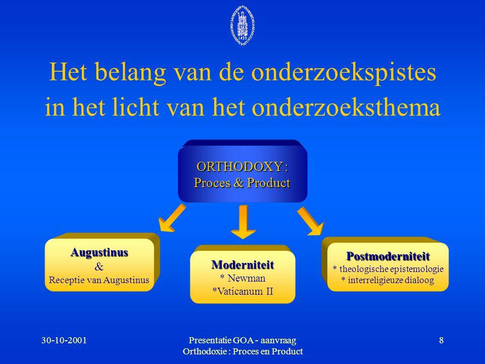 30-10-2001Presentatie GOA - aanvraag Orthodoxie : Proces en Product 8 Het belang van de onderzoekspistes in het licht van het onderzoeksthema ORTHODOX