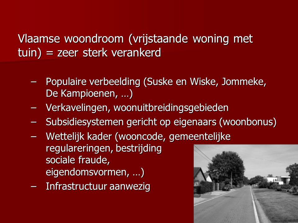 Vlaamse woondroom (vrijstaande woning met tuin) = zeer sterk verankerd –Populaire verbeelding (Suske en Wiske, Jommeke, De Kampioenen, …) –Verkavelingen, woonuitbreidingsgebieden –Subsidiesystemen gericht op eigenaars (woonbonus) –Wettelijk kader (wooncode, gemeentelijke regulareringen, bestrijding sociale fraude, eigendomsvormen, …) –Infrastructuur aanwezig