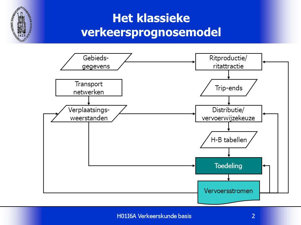 H01I6A Verkeerskunde basis3 Doel verkeerstoedeling 1.het verkrijgen van inzicht in het vervoersnetwerk 2.het doen van voorspellingen 3.het leveren van ontwerp gegevens 4.het leveren van invoergrootheden