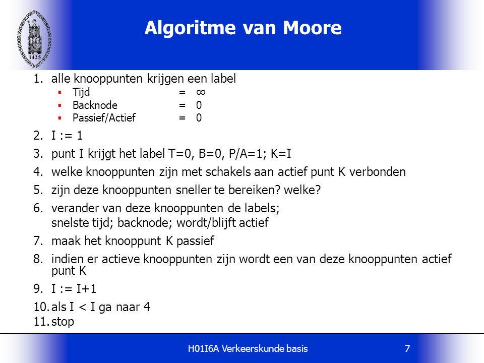 H01I6A Verkeerskunde basis8 Algoritme van Moore Zone 12345 IterationTBP/ATB TB TB TB 0  00  00  00  00  00 1 001  00  00  00  00 2 0007111211  00  00 3 000710 11  00  00 4 000710 1019312731 5 000710121019302641 6 000710121019302640 1 2 3 4 5 12 7 7 7 7 15