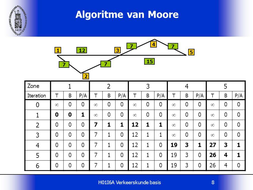 H01I6A Verkeerskunde basis29 Label correcting last in - first out(lifo) first in - first out(fifo) combinatie van beide (deque)  opname knpt in tentatieve tabel Q knpt nog niet eerder bereikt -->fifo knpt is onderdeel tentatieve tabel knpt is reeds onderdeel van routeboom maar wordt nu door nieuwe kortste route bereikt-->lifo