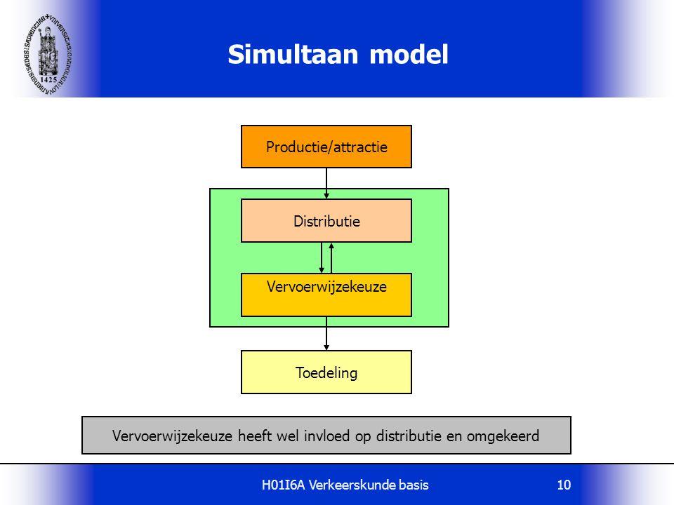 H01I6A Verkeerskunde basis10 Simultaan model Productie/attractie Vervoerwijzekeuze Distributie Toedeling Vervoerwijzekeuze heeft wel invloed op distri