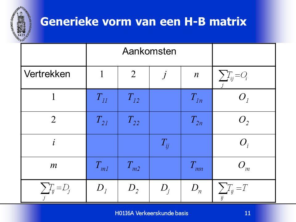 H01I6A Verkeerskunde basis12  Groeifactormodel  Bestaande H-B matrix is uitgangspunt  Zwaartekrachtmodel  Matrix met weerstanden is uitgangspunt Distributie