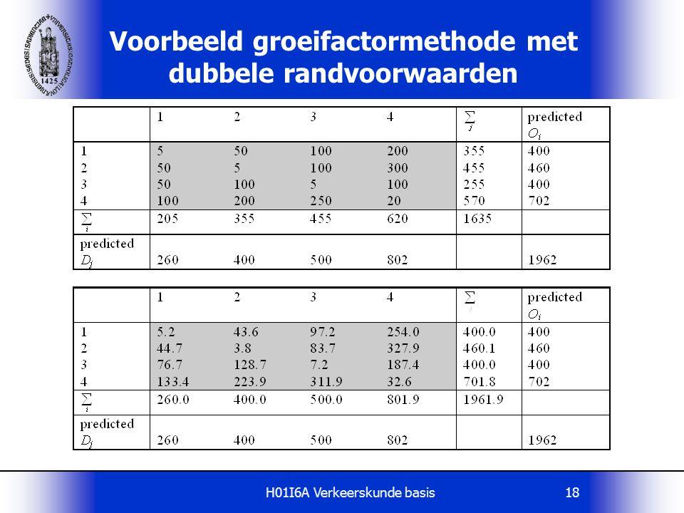 H01I6A Verkeerskunde basis18 Voorbeeld groeifactormethode met dubbele randvoorwaarden