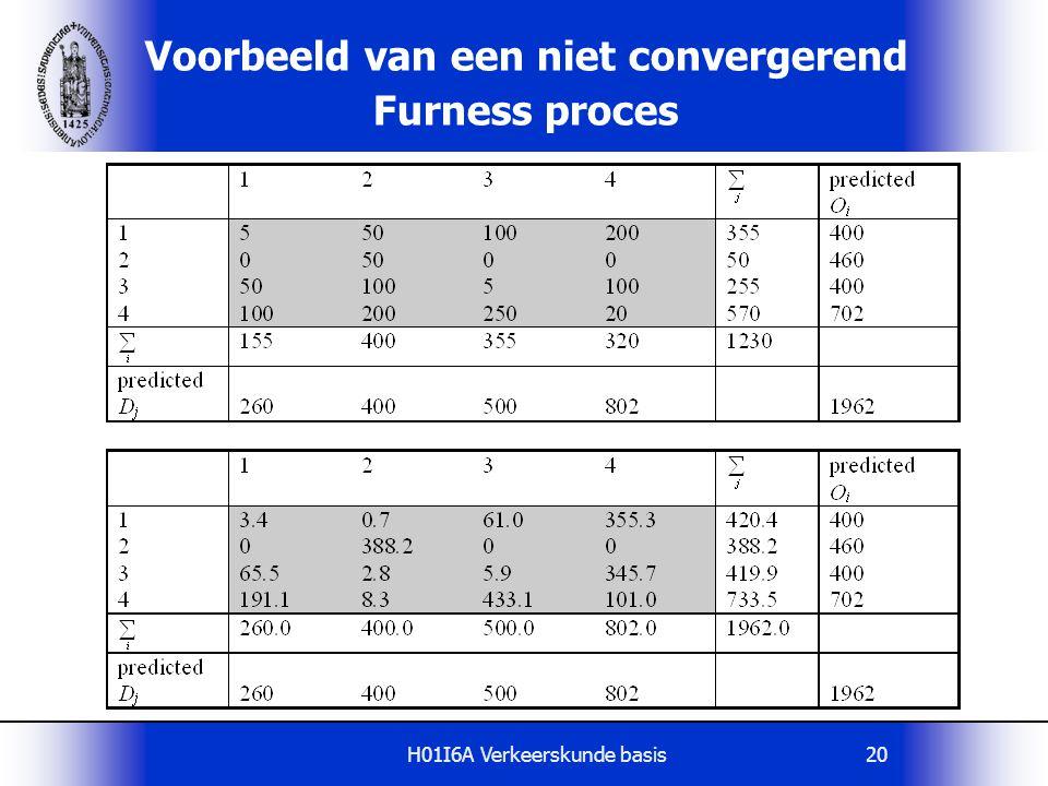 H01I6A Verkeerskunde basis20 Voorbeeld van een niet convergerend Furness proces