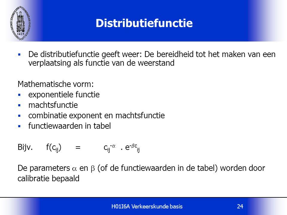 H01I6A Verkeerskunde basis24 Distributiefunctie  De distributiefunctie geeft weer: De bereidheid tot het maken van een verplaatsing als functie van d