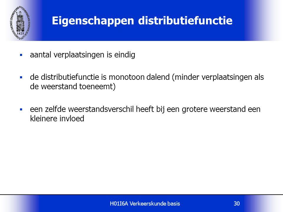 H01I6A Verkeerskunde basis30 Eigenschappen distributiefunctie  aantal verplaatsingen is eindig  de distributiefunctie is monotoon dalend (minder ver