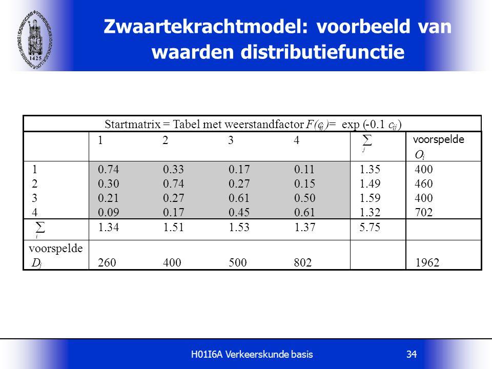H01I6A Verkeerskunde basis34 Zwaartekrachtmodel: voorbeeld van waarden distributiefunctie