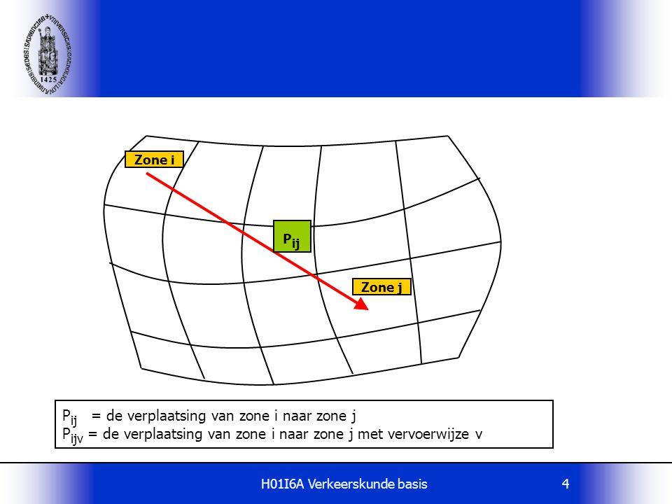 H01I6A Verkeerskunde basis4 Zone j Zone i P ij P ij = de verplaatsing van zone i naar zone j P ijv = de verplaatsing van zone i naar zone j met vervoe