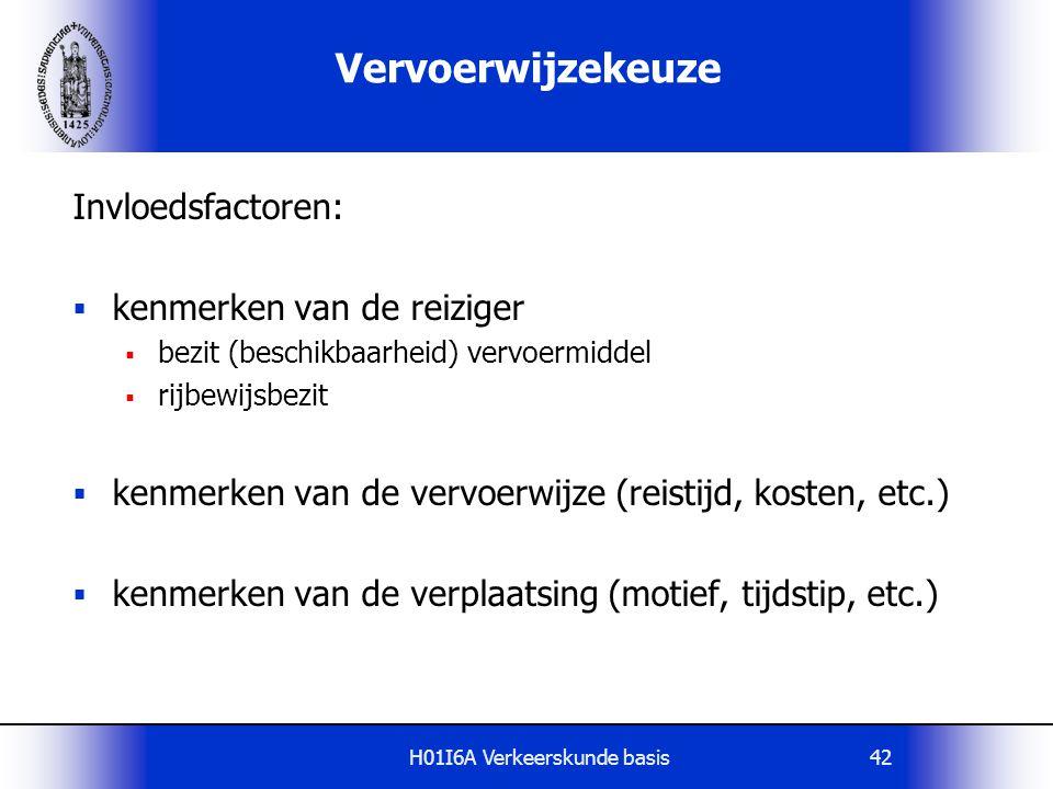 H01I6A Verkeerskunde basis42 Vervoerwijzekeuze Invloedsfactoren:  kenmerken van de reiziger  bezit (beschikbaarheid) vervoermiddel  rijbewijsbezit