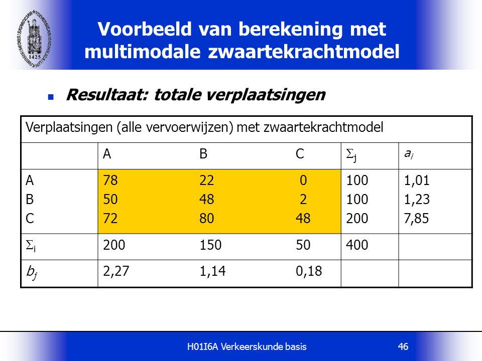 H01I6A Verkeerskunde basis47 Voorbeeld van berekening met multimodale zwaartekrachtmodel  Resultaat: verplaatsingen per vervoerwijze Verplaatsingen per vervoerwijze ABCABCTotaal O i m Totaal O i auto Afiets o.v.