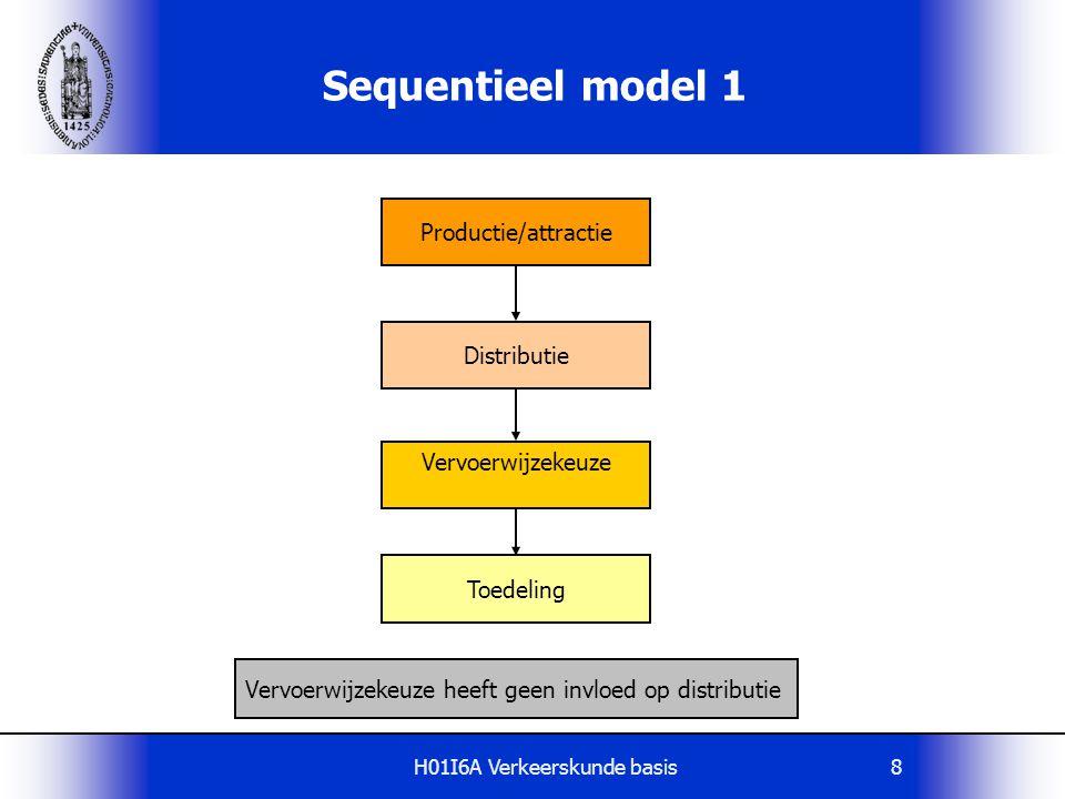 H01I6A Verkeerskunde basis8 Sequentieel model 1 Productie/attractie Vervoerwijzekeuze Toedeling Vervoerwijzekeuze heeft geen invloed op distributie Di