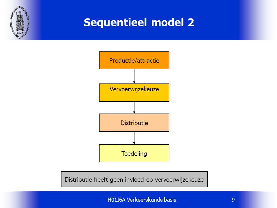 H01I6A Verkeerskunde basis9 Sequentieel model 2 Productie/attractie Vervoerwijzekeuze Distributie Toedeling Distributie heeft geen invloed op vervoerw
