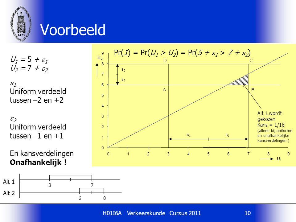 H01I6A Verkeerskunde Cursus 201110 Voorbeeld U 1 = 5 +  1 U 2 = 7 +  2  1 Uniform verdeeld tussen –2 en +2  2 Uniform verdeeld tussen –1 en +1 En