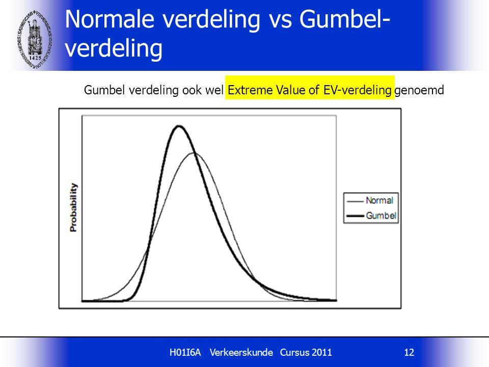 H01I6A Verkeerskunde Cursus 201112 Normale verdeling vs Gumbel- verdeling Gumbel verdeling ook wel Extreme Value of EV-verdeling genoemd
