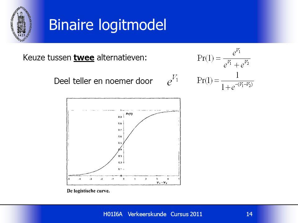 H01I6A Verkeerskunde Cursus 201114 Binaire logitmodel Keuze tussen twee alternatieven: Deel teller en noemer door