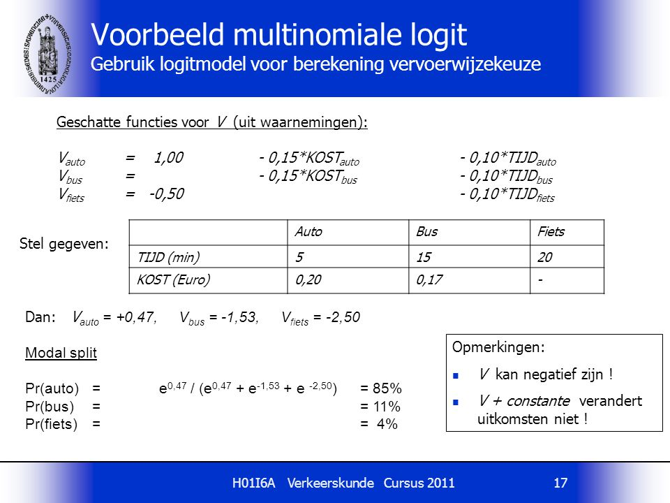 H01I6A Verkeerskunde Cursus 201117 AutoBusFiets TIJD (min)51520 KOST (Euro)0,200,17- Dan: V auto = +0,47, V bus = -1,53, V fiets = -2,50 Modal split Pr(auto)=e 0,47 / (e 0,47 + e -1,53 + e -2,50 )= 85% Pr(bus)== 11% Pr(fiets)== 4% Geschatte functies voor V (uit waarnemingen): V auto = 1,00- 0,15*KOST auto - 0,10*TIJD auto V bus = - 0,15*KOST bus - 0,10*TIJD bus V fiets = -0,50- 0,10*TIJD fiets Voorbeeld multinomiale logit Gebruik logitmodel voor berekening vervoerwijzekeuze Opmerkingen: V kan negatief zijn .