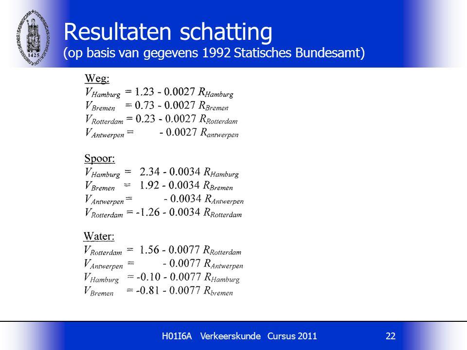 H01I6A Verkeerskunde Cursus 201122 Resultaten schatting (op basis van gegevens 1992 Statisches Bundesamt)