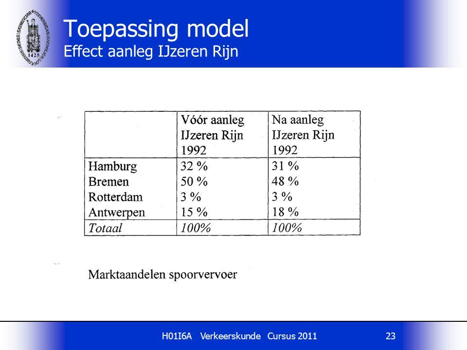 H01I6A Verkeerskunde Cursus 201123 Toepassing model Effect aanleg IJzeren Rijn