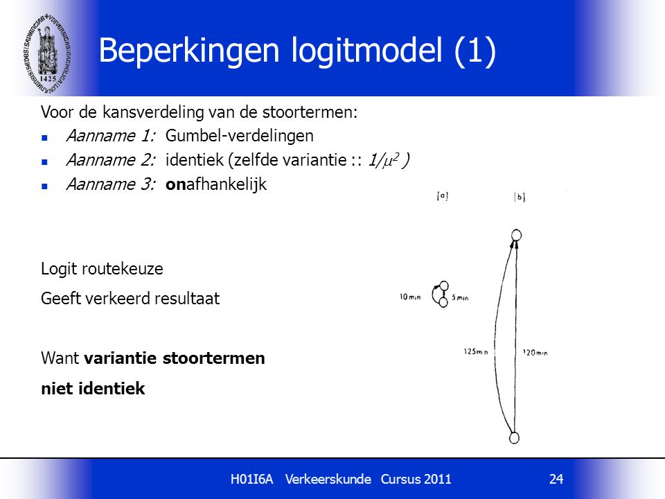 H01I6A Verkeerskunde Cursus 201124 Beperkingen logitmodel (1) Voor de kansverdeling van de stoortermen: Aanname 1: Gumbel-verdelingen Aanname 2: ident