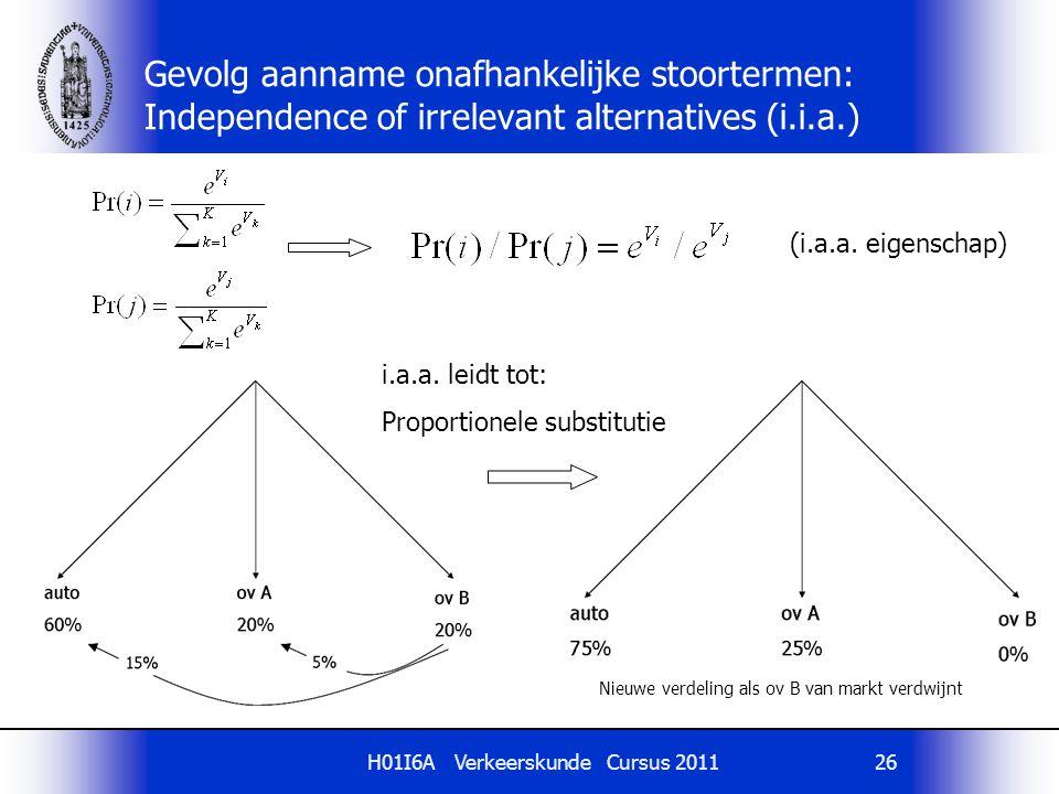 H01I6A Verkeerskunde Cursus 201126 Gevolg aanname onafhankelijke stoortermen: Independence of irrelevant alternatives (i.i.a.) i.a.a. leidt tot: Propo