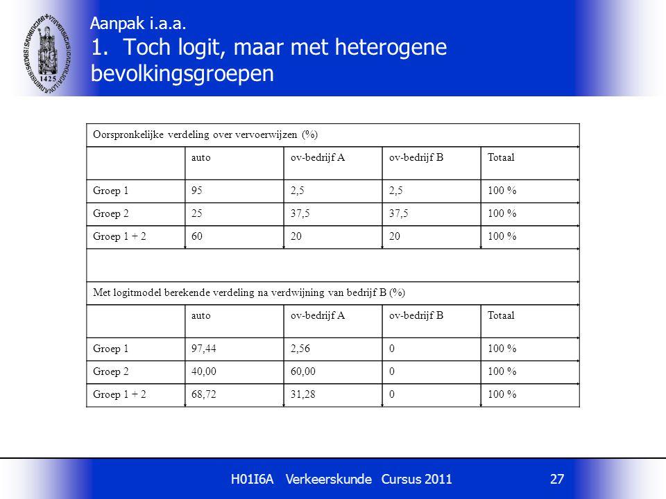 H01I6A Verkeerskunde Cursus 201127 Aanpak i.a.a. 1. Toch logit, maar met heterogene bevolkingsgroepen Oorspronkelijke verdeling over vervoerwijzen (%)