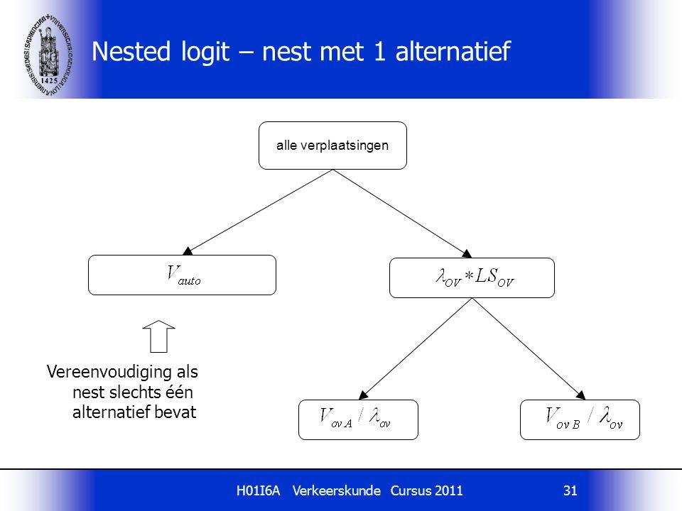 H01I6A Verkeerskunde Cursus 201131 alle verplaatsingen Vereenvoudiging als nest slechts één alternatief bevat Nested logit – nest met 1 alternatief