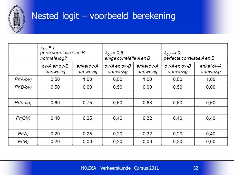 H01I6A Verkeerskunde Cursus 201132 Nested logit – voorbeeld berekening OV = 1 geen correlatie A en B normale logit OV = 0,5 enige correlatie A en B OV  0 perfecte correlatie A en B ov-A en ov-B aanwezig enkel ov-A aanwezig ov-A en ov-B aanwezig enkel ov-A aanwezig ov-A en ov-B aanwezig enkel ov-A aanwezig Pr(A/ov)0,501,000,501,000,501,00 Pr(B/ov)0,500,000,500,000,500,00 Pr(auto)0,600,750,600,680,60 Pr(OV)0,400,250,400,320,40 Pr(A)0,200,250,200,320,200,40 Pr(B)0,200,000,200,000,200,00