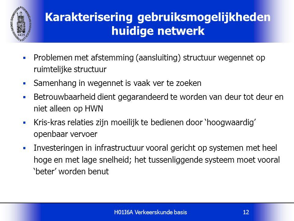 H01I6A Verkeerskunde basis12 Karakterisering gebruiksmogelijkheden huidige netwerk  Problemen met afstemming (aansluiting) structuur wegennet op ruim