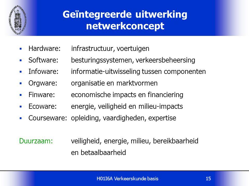H01I6A Verkeerskunde basis15 Geïntegreerde uitwerking netwerkconcept  Hardware: infrastructuur, voertuigen  Software: besturingssystemen, verkeersbe