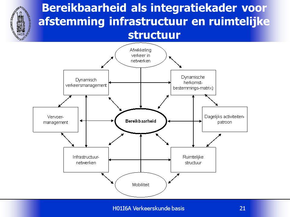 H01I6A Verkeerskunde basis21 Bereikbaarheid als integratiekader voor afstemming infrastructuur en ruimtelijke structuur