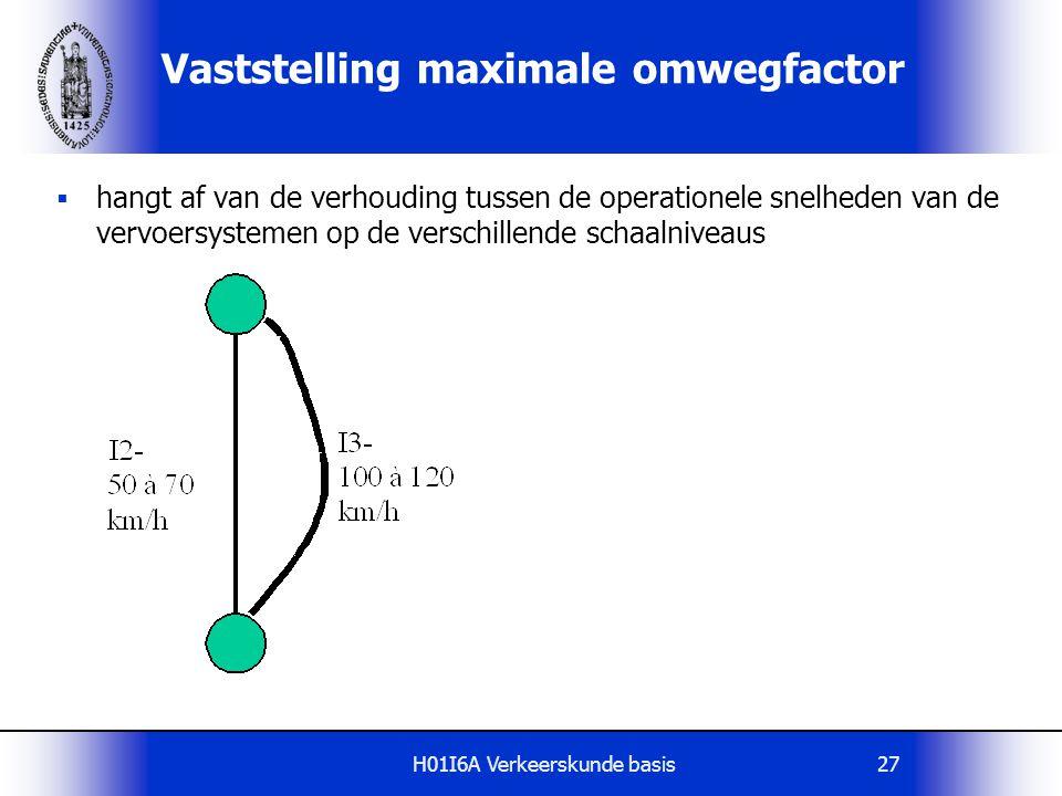 H01I6A Verkeerskunde basis27 Vaststelling maximale omwegfactor  hangt af van de verhouding tussen de operationele snelheden van de vervoersystemen op