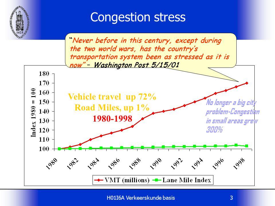 H01I6A Verkeerskunde basis74 Gemiddelde reissnelheid (km/uur) in de spits