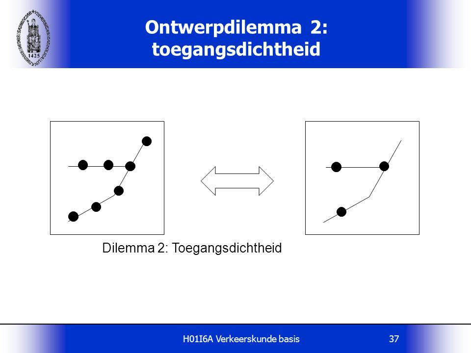 H01I6A Verkeerskunde basis37 Ontwerpdilemma 2: toegangsdichtheid Dilemma 2: Toegangsdichtheid
