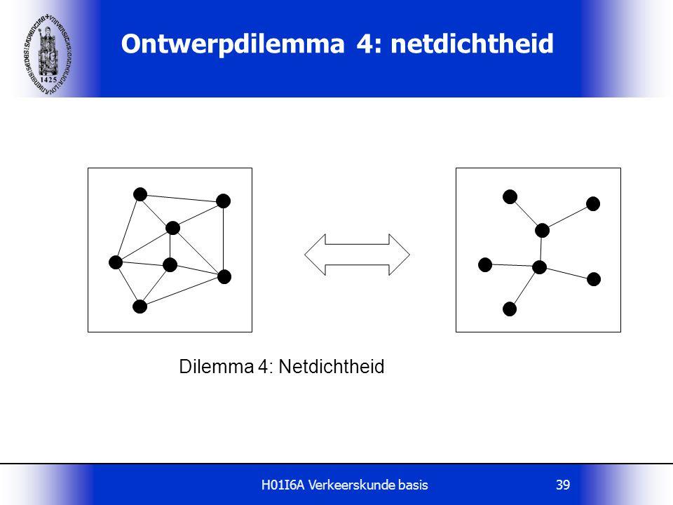 H01I6A Verkeerskunde basis39 Ontwerpdilemma 4: netdichtheid Dilemma 4: Netdichtheid