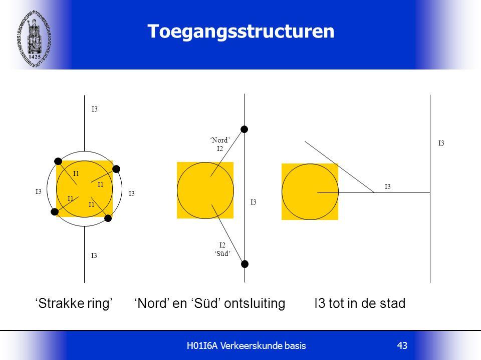 H01I6A Verkeerskunde basis43 Toegangsstructuren I3 I1 I3 I2 'Süd' 'Nord' I2 I1 I3 'Strakke ring' 'Nord' en 'Süd' ontsluiting I3 tot in de stad