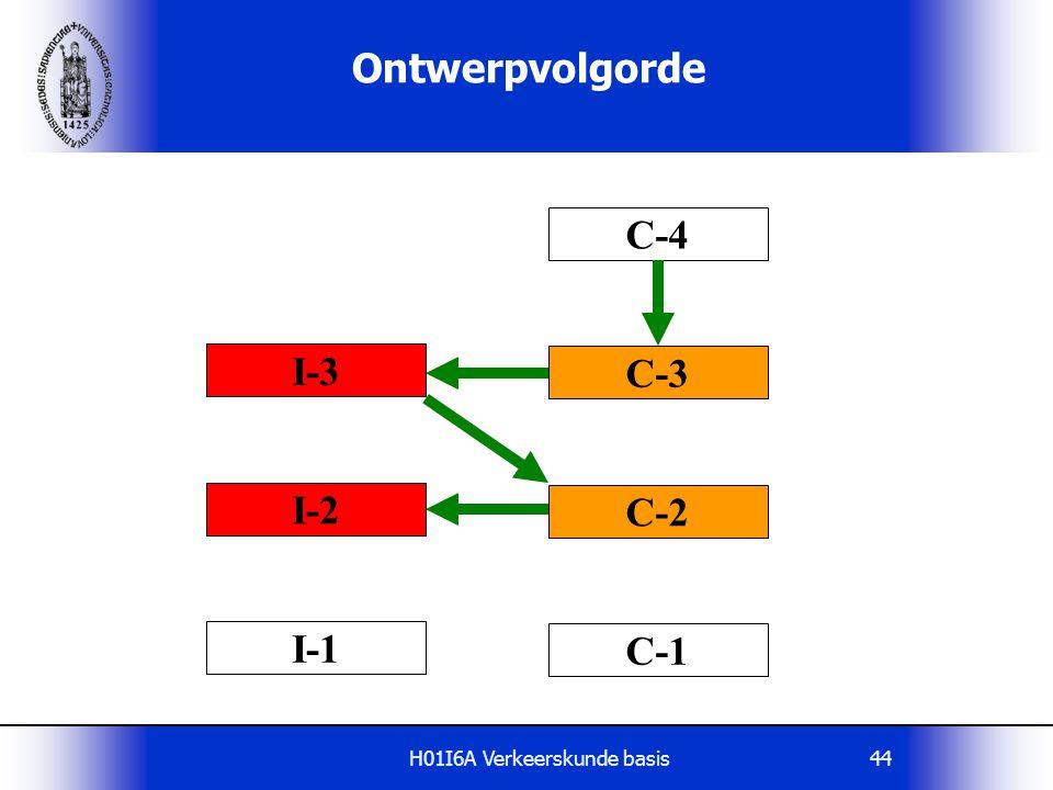 H01I6A Verkeerskunde basis44 Ontwerpvolgorde C-4 I-3 C-3 I-2 C-2 I-1 C-1