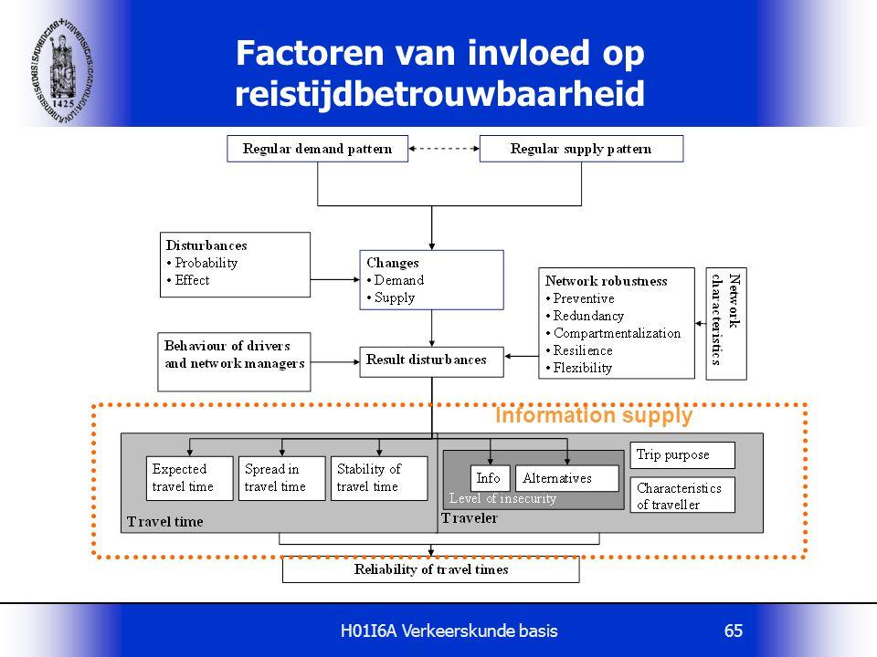 H01I6A Verkeerskunde basis65 Factoren van invloed op reistijdbetrouwbaarheid Information supply