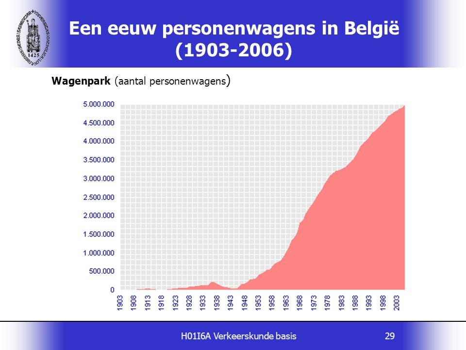 H01I6A Verkeerskunde basis29 Een eeuw personenwagens in België (1903-2006) Wagenpark (aantal personenwagens )