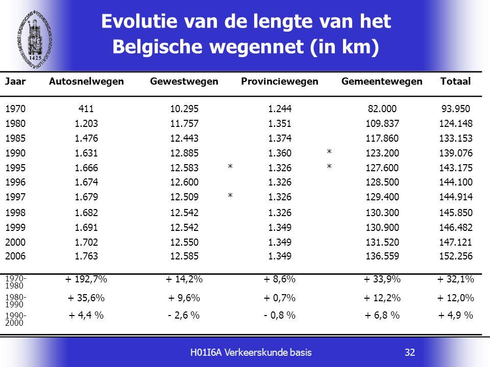 H01I6A Verkeerskunde basis32 Evolutie van de lengte van het Belgische wegennet (in km) JaarAutosnelwegenGewestwegenProvinciewegenGemeentewegenTotaal 1